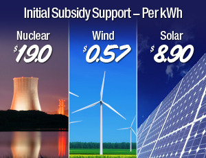subsidy-cost-of-solar-panels